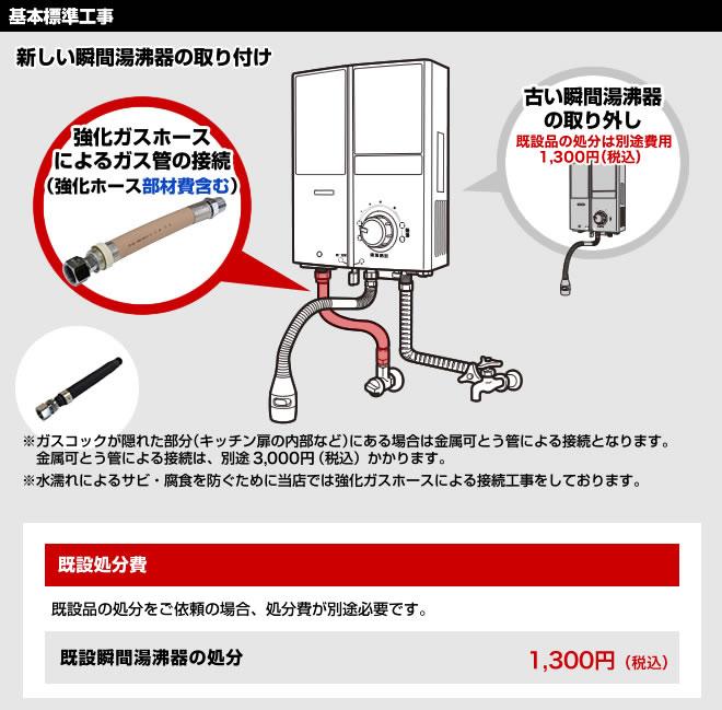 ガス栓注意