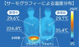 高い熱効率