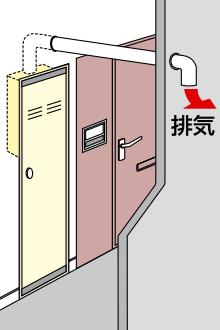 PS(扉内)上方排気延長タイプ