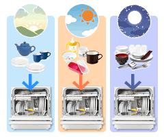 卓上(据え置き)食洗機は朝昼晩とこまめに回します