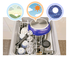ビルトイン食洗機は1日分をまとめて洗えます