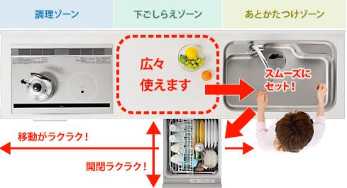 ビルトイン食器洗い機なら広々