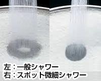 LIXILの機能6:スポット微細シャワー