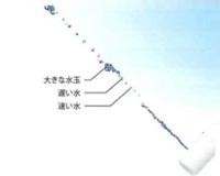 ZJ1/ZR1シリーズ たっぷリッチ洗浄(おしり洗浄)