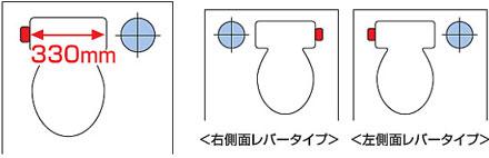排水立管があるトイレに最適